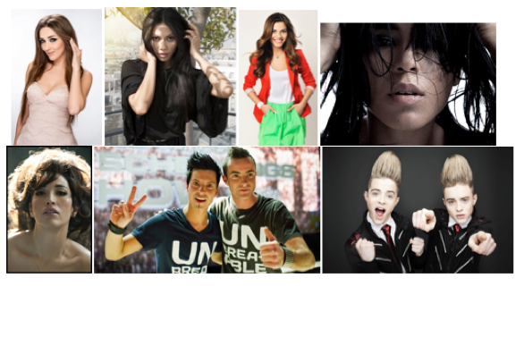Which Eurovision 2012 Song Are You Still Listening To? Vote Now!