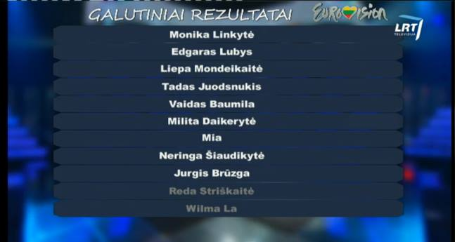 http://wiwibloggs.com/wp-content/uploads/2015/01/combined-results-lithuania-third-show-eurovision-.png