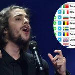 Eurovision 2017 odds: Portugal passes Italy to become favourite to win grand final