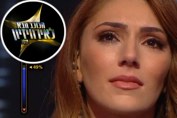 """Israel: Rinat Bar withdraws from The Next Star for Eurovision saying """"it is too much for me"""""""