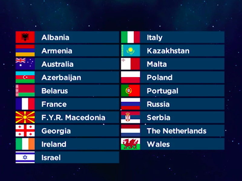 Afbeeldingsresultaat voor junior eurovision 2018 all countries