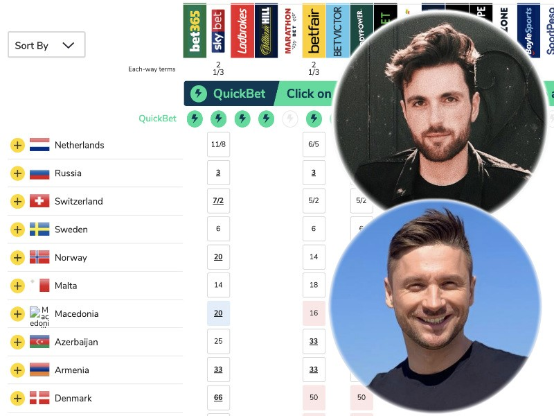 Eurovision 2019 Semi-Final 2 Odds: The Netherlands' Duncan Laurence and Russia's Sergey Lazarev lead the pack