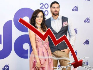 A Dal Eurovision 2020 Viewing Figures
